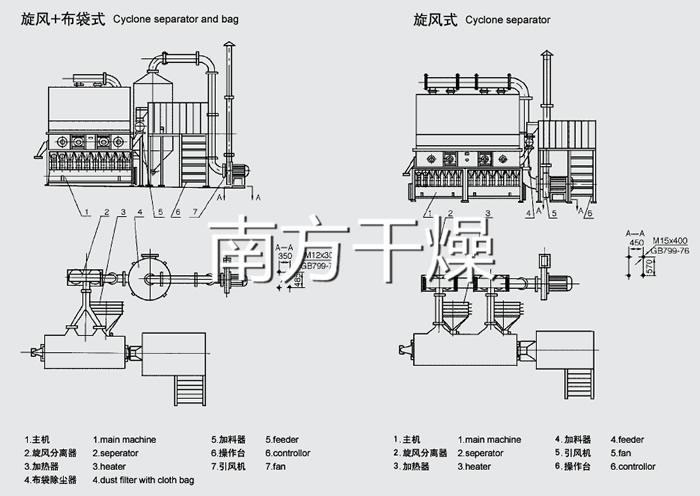 卧式沸腾干燥机结构图